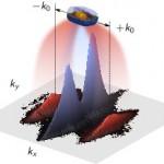 Twin-atom beams: illustration
