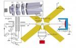 Electron beam driven alkali metal atom source